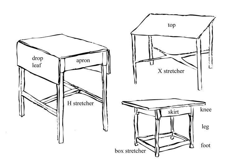 parts of a dining table illustration