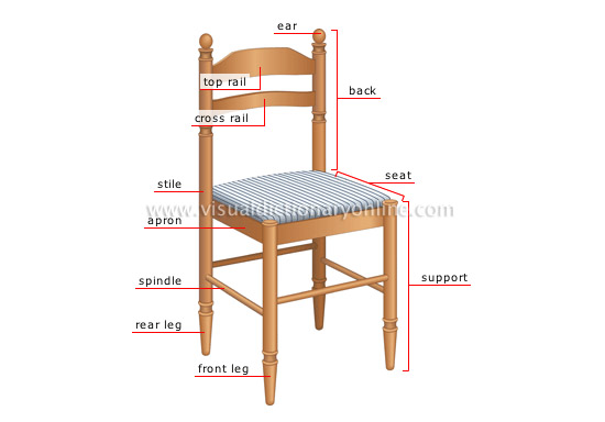 parts of a chair illustration
